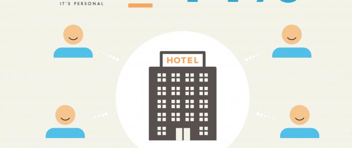Net Promoter Score-Fallstudie belegt: Individuell anpassbare Hotelbetten steigern die Gästezufriedenheit drastisch